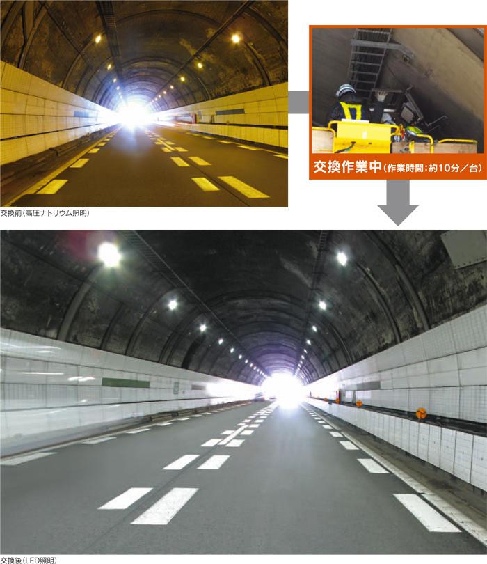 中日本エンジ名古屋はNEXCO中日本グループとして、保全・点検を通じて「安全・安心・快適」をお客様に提供しています。